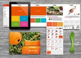Digitalt säljverktyg